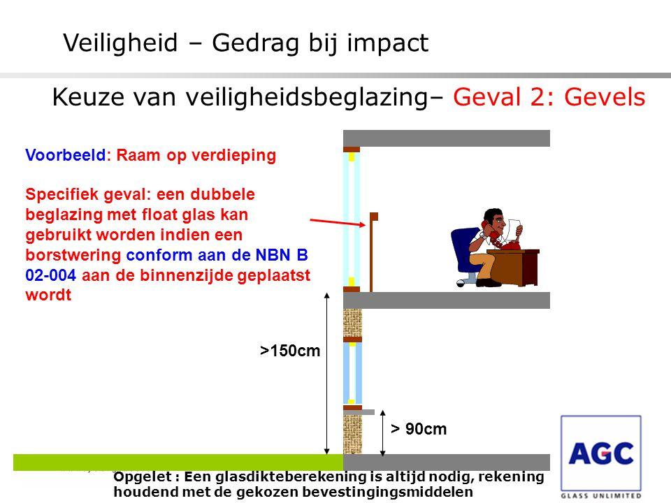 Veiligheid – Gedrag bij impact Voorbeeld: Raam op verdieping >150cm Specifiek geval: een dubbele beglazing met float glas kan gebruikt worden indien e