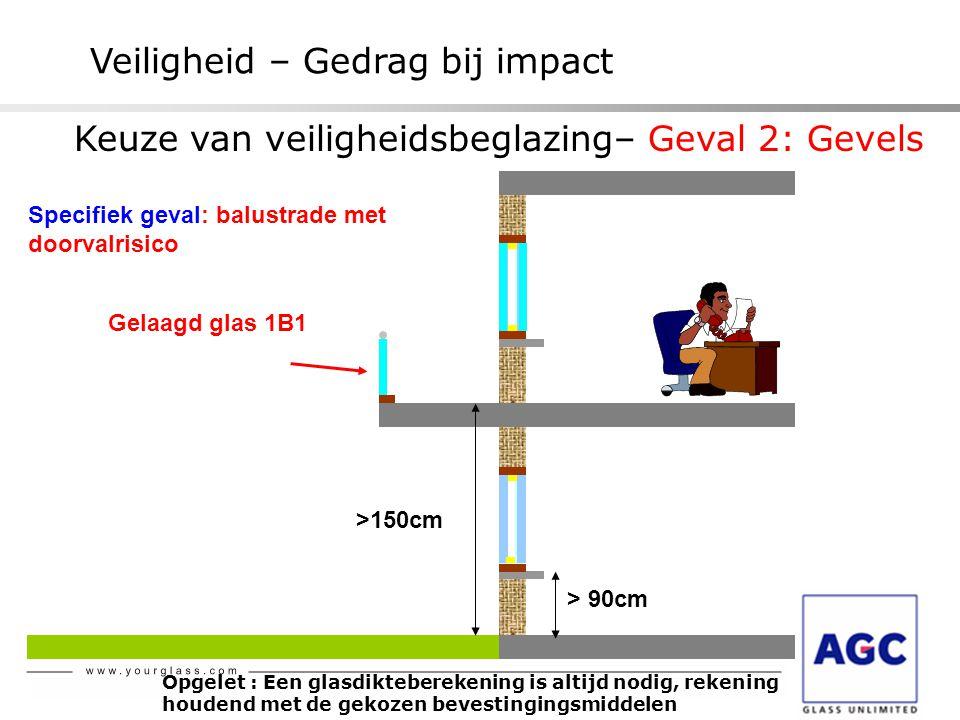Veiligheid – Gedrag bij impact >150cm Specifiek geval: balustrade met doorvalrisico Gelaagd glas 1B1 > 90cm Opgelet : Een glasdikteberekening is altij