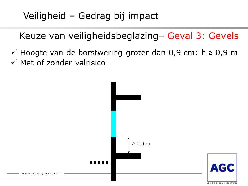 Veiligheid – Gedrag bij impact  Hoogte van de borstwering groter dan 0,9 cm: h ≥ 0,9 m  Met of zonder valrisico ≥ 0,9 m Keuze van veiligheidsbeglazi