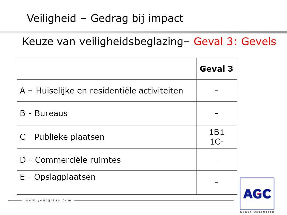 Veiligheid – Gedrag bij impact Geval 3 A – Huiselijke en residentiële activiteiten- B - Bureaus- C - Publieke plaatsen 1B1 1C- D - Commerciële ruimtes