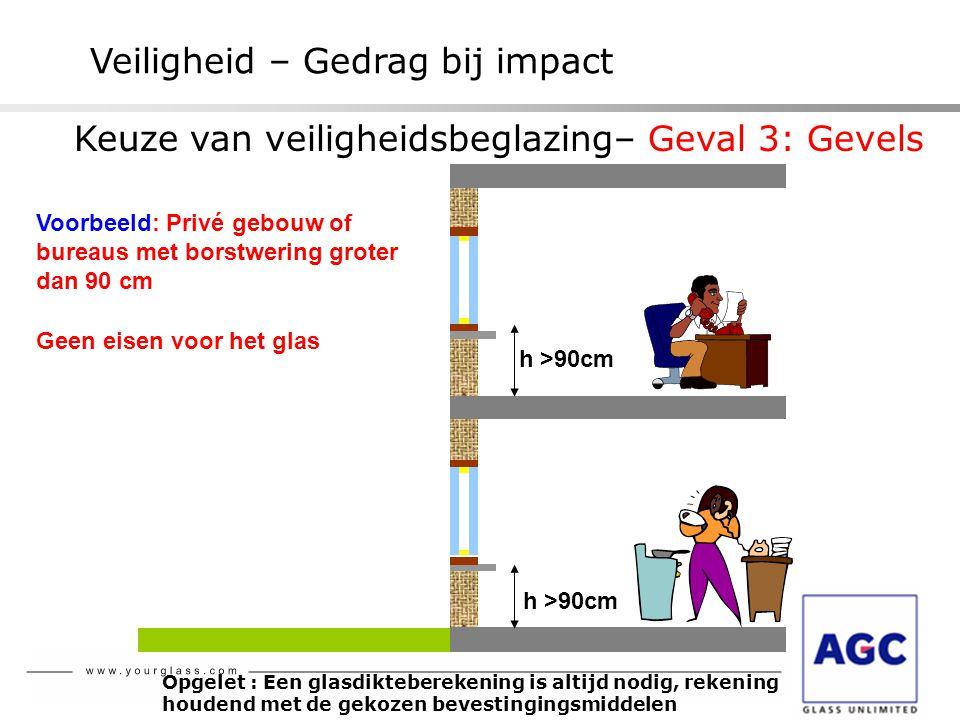 Veiligheid – Gedrag bij impact h >90cm Voorbeeld: Privé gebouw of bureaus met borstwering groter dan 90 cm Geen eisen voor het glas Opgelet : Een glas