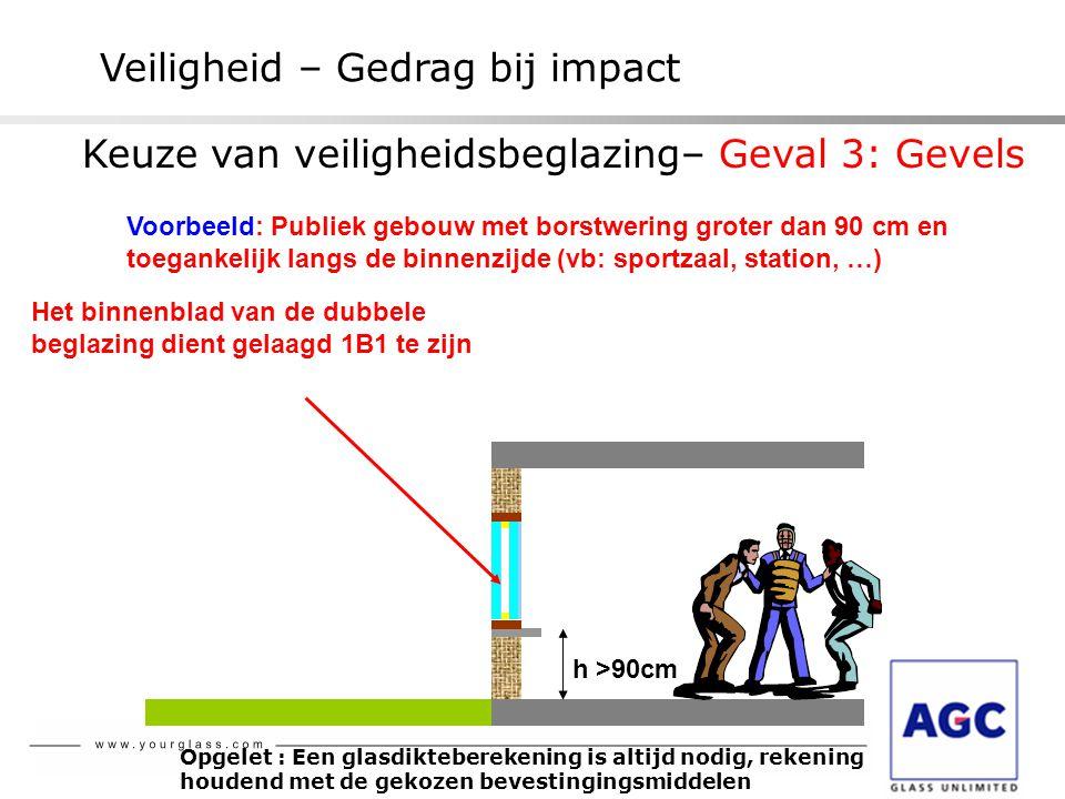 Veiligheid – Gedrag bij impact Voorbeeld: Publiek gebouw met borstwering groter dan 90 cm en toegankelijk langs de binnenzijde (vb: sportzaal, station
