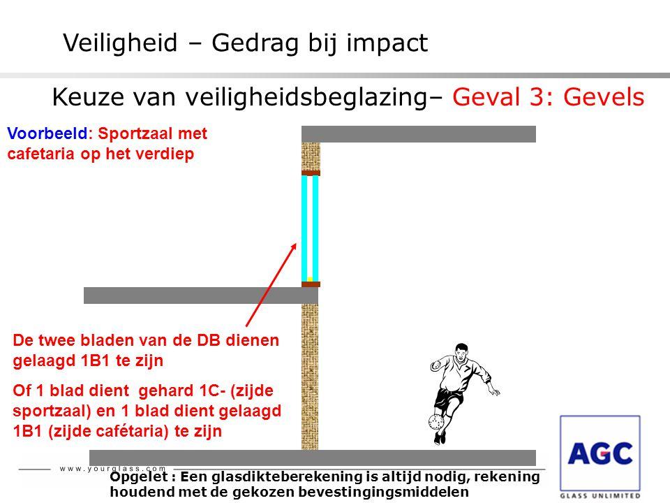 Veiligheid – Gedrag bij impact Voorbeeld: Sportzaal met cafetaria op het verdiep De twee bladen van de DB dienen gelaagd 1B1 te zijn Of 1 blad dient g
