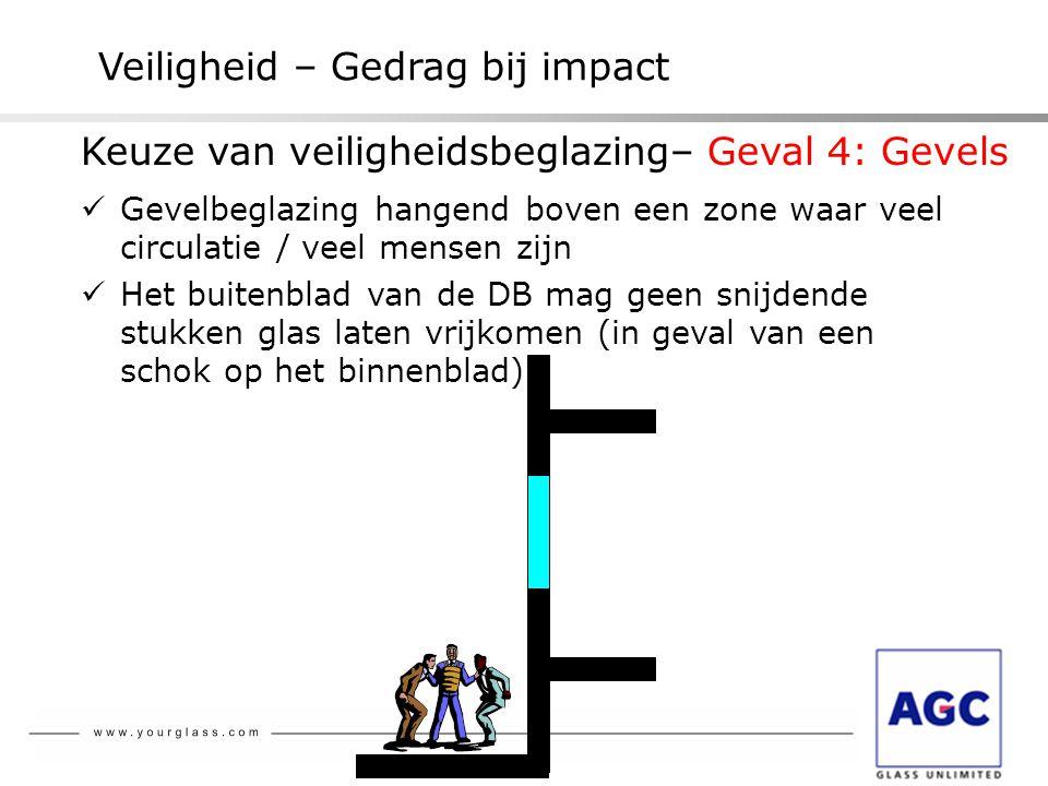 Veiligheid – Gedrag bij impact  Gevelbeglazing hangend boven een zone waar veel circulatie / veel mensen zijn  Het buitenblad van de DB mag geen sni