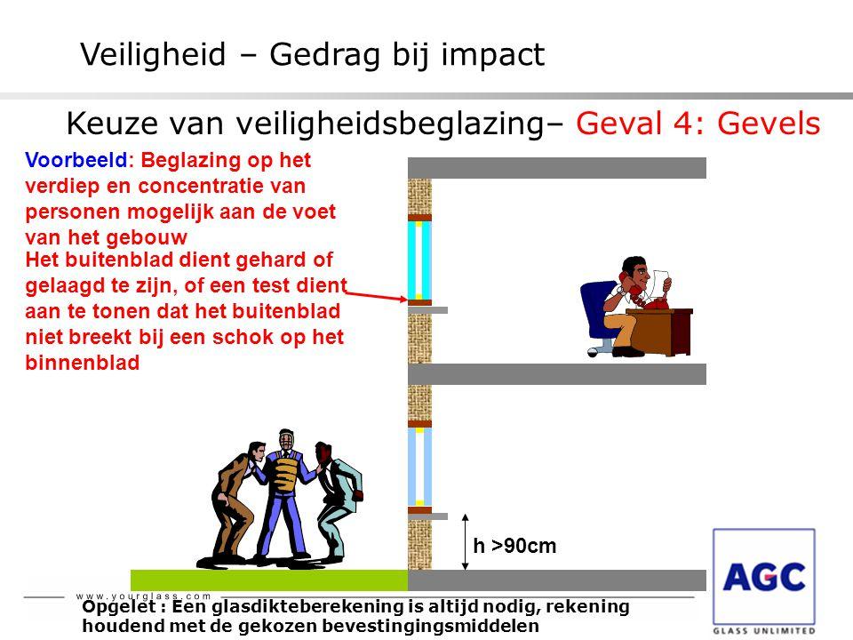 Veiligheid – Gedrag bij impact Voorbeeld: Beglazing op het verdiep en concentratie van personen mogelijk aan de voet van het gebouw Het buitenblad die