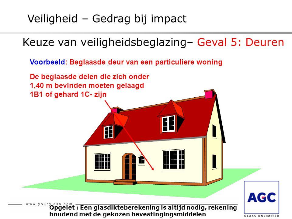 Veiligheid – Gedrag bij impact Voorbeeld: Beglaasde deur van een particuliere woning De beglaasde delen die zich onder 1,40 m bevinden moeten gelaagd