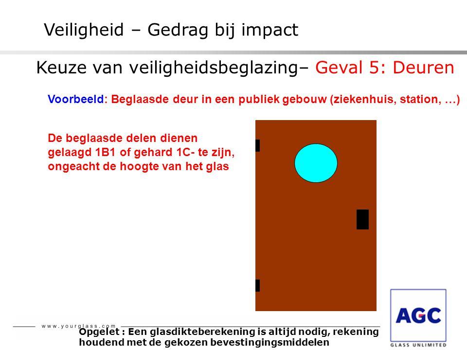 Veiligheid – Gedrag bij impact Voorbeeld: Beglaasde deur in een publiek gebouw (ziekenhuis, station, …) De beglaasde delen dienen gelaagd 1B1 of gehar