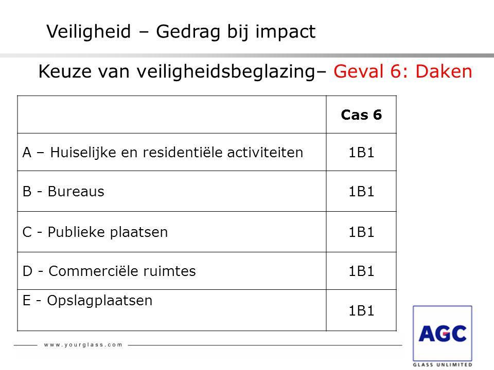 Veiligheid – Gedrag bij impact Cas 6 A – Huiselijke en residentiële activiteiten1B1 B - Bureaus1B1 C - Publieke plaatsen1B1 D - Commerciële ruimtes1B1
