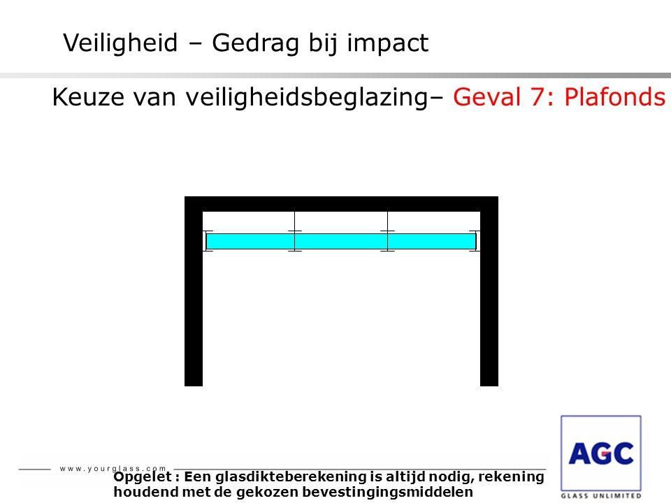 Veiligheid – Gedrag bij impact Keuze van veiligheidsbeglazing– Geval 7: Plafonds Opgelet : Een glasdikteberekening is altijd nodig, rekening houdend m