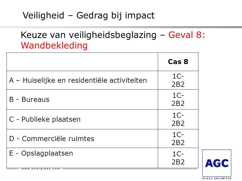 Veiligheid – Gedrag bij impact Cas 8 A – Huiselijke en residentiële activiteiten 1C- 2B2 B - Bureaus 1C- 2B2 C - Publieke plaatsen 1C- 2B2 D - Commerc