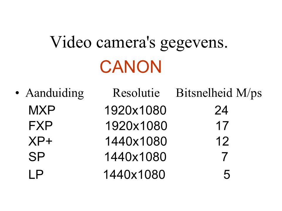 Video camera's gegevens. •Aanduiding Resolutie Bitsnelheid M/ps CANON MXP 1920x1080 24 FXP 1920x1080 17 XP+ 1440x1080 12 SP 1440x1080 7 LP 1440x1080 5