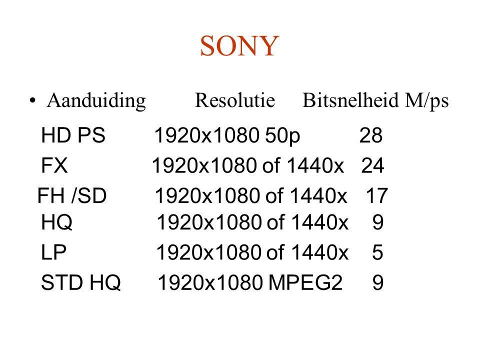 SONY •Aanduiding Resolutie Bitsnelheid M/ps HD PS 1920x1080 50p 28 FX 1920x1080 of 1440x 24 FH /SD 1920x1080 of 1440x 17 HQ 1920x1080 of 1440x 9 LP 19
