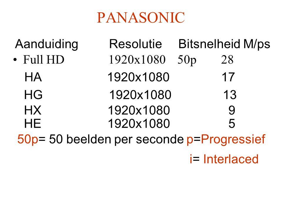 PANASONIC •Full HD 1920x1080 50p 28 Aanduiding Resolutie Bitsnelheid M/ps HA 1920x1080 17 HG 1920x1080 13 HX 1920x1080 9 HE 1920x1080 5 50p= 50 beelde