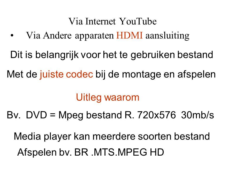 Via Internet YouTube • Via Andere apparaten HDMI aansluiting Dit is belangrijk voor het te gebruiken bestand Met de juiste codec bij de montage en afs
