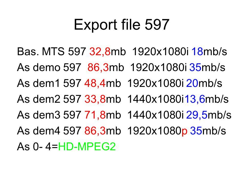Export file 597 Bas. MTS 597 32,8mb 1920x1080i 18mb/s As demo 597 86,3mb 1920x1080i 35mb/s As dem1 597 48,4mb 1920x1080i 20mb/s As dem2 597 33,8mb 144
