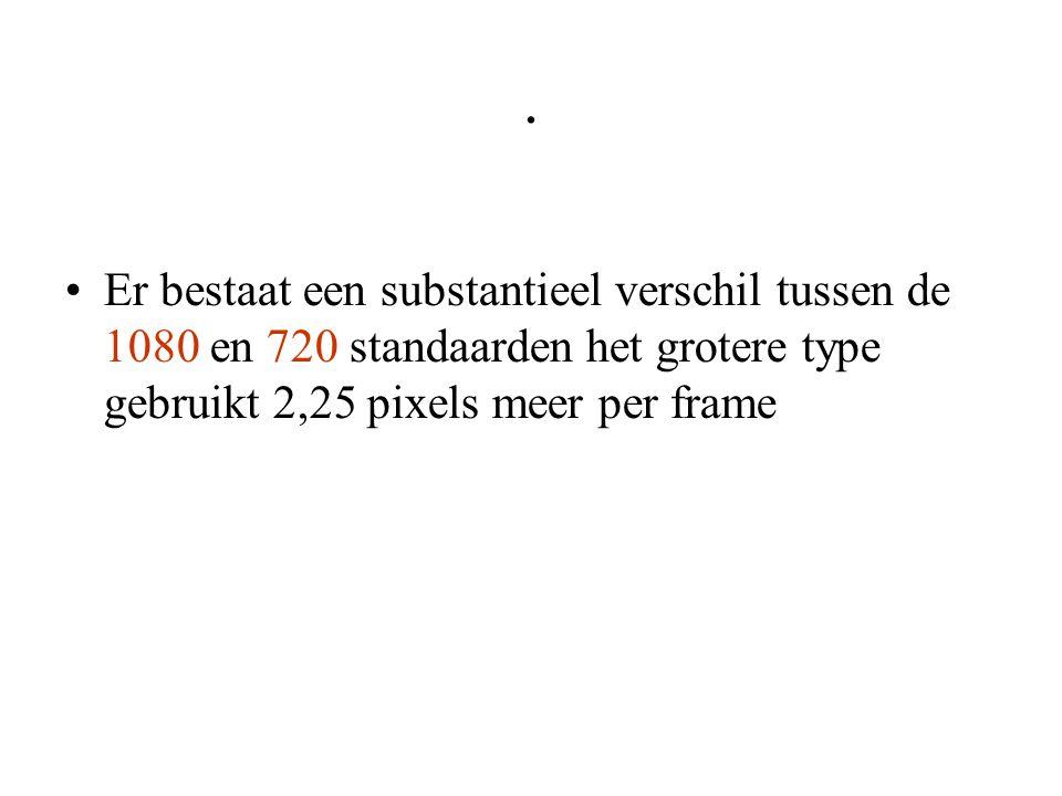 . •Er bestaat een substantieel verschil tussen de 1080 en 720 standaarden het grotere type gebruikt 2,25 pixels meer per frame