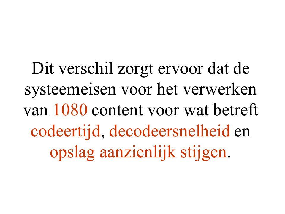 Link naar ervaring van anderen • http://home.planet.nl/~woldm005/ Selecteer Avid studio Link met praktijk ervaring en oplossing van problemen http://forums.pinnaclesys.com/forums/default.aspx In alle talen ook Nederlands Meer naar onder zoeken