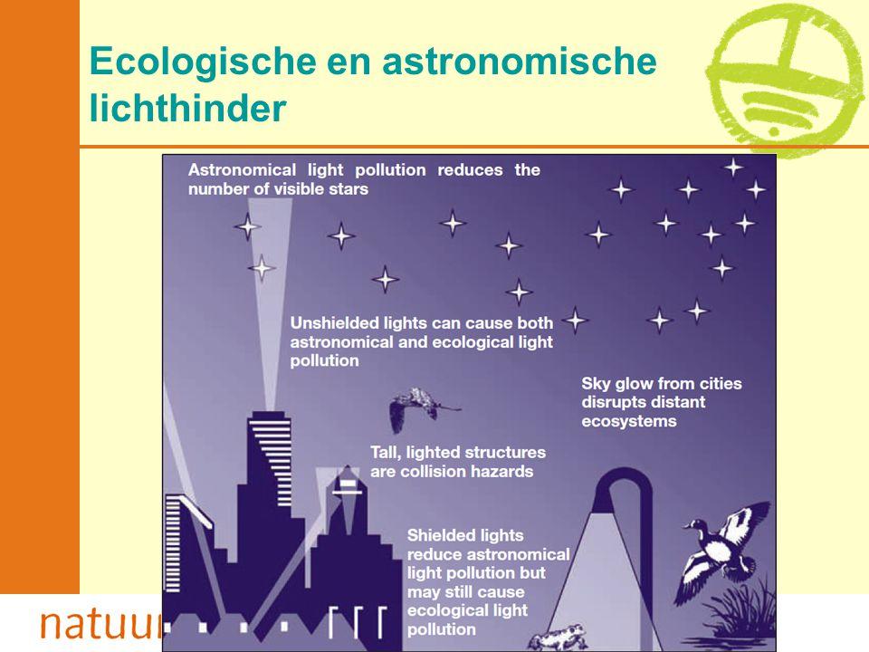 Met de steun van de Vlaamse minister van Leefmilieu, Natuur en Cultuur Ecologische en astronomische lichthinder