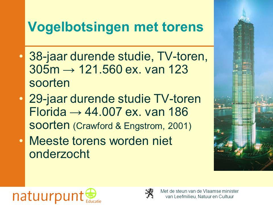 Met de steun van de Vlaamse minister van Leefmilieu, Natuur en Cultuur Vogelbotsingen met torens •38-jaar durende studie, TV-toren, 305m → 121.560 ex.