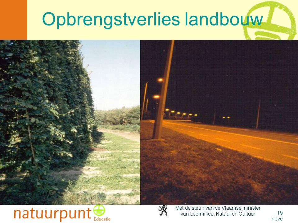 Met de steun van de Vlaamse minister van Leefmilieu, Natuur en Cultuur 19 nove mber 2008 Opbrengstverlies landbouw