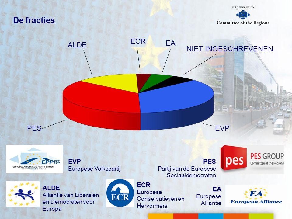 De fracties PES Partij van de Europese Sociaaldemocraten EA Europese Alliantie EVP Europese Volkspartij ALDE Alliantie van Liberalen en Democraten voor Europa PES ALDE EA NIET INGESCHREVENEN EVP ECR Europese Conservatieven en Hervormers ECR
