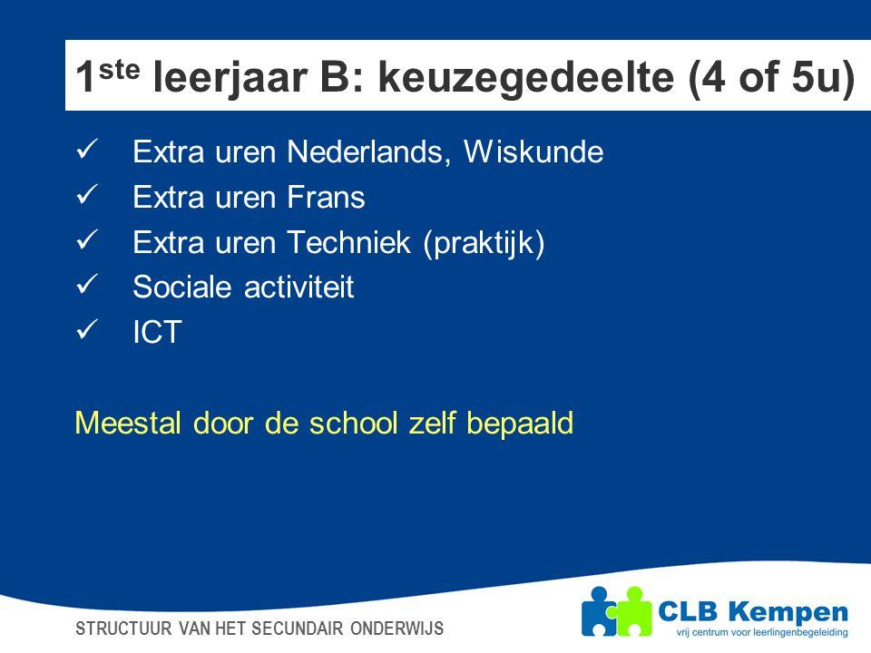 1 ste leerjaar B: keuzegedeelte (4 of 5u)  Extra uren Nederlands, Wiskunde  Extra uren Frans  Extra uren Techniek (praktijk)  Sociale activiteit 