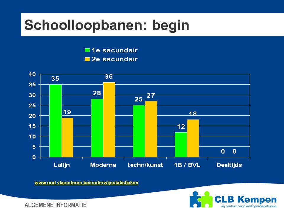 www.ond.vlaanderen.be/onderwijsstatistieken Schoolloopbanen: begin ALGEMENE INFORMATIE
