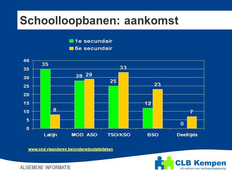 www.ond.vlaanderen.be/onderwijsstatistieken Schoolloopbanen: aankomst ALGEMENE INFORMATIE