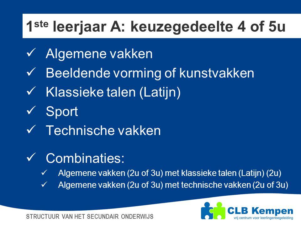 1 ste leerjaar A: keuzegedeelte 4 of 5u  Algemene vakken  Beeldende vorming of kunstvakken  Klassieke talen (Latijn)  Sport  Technische vakken 