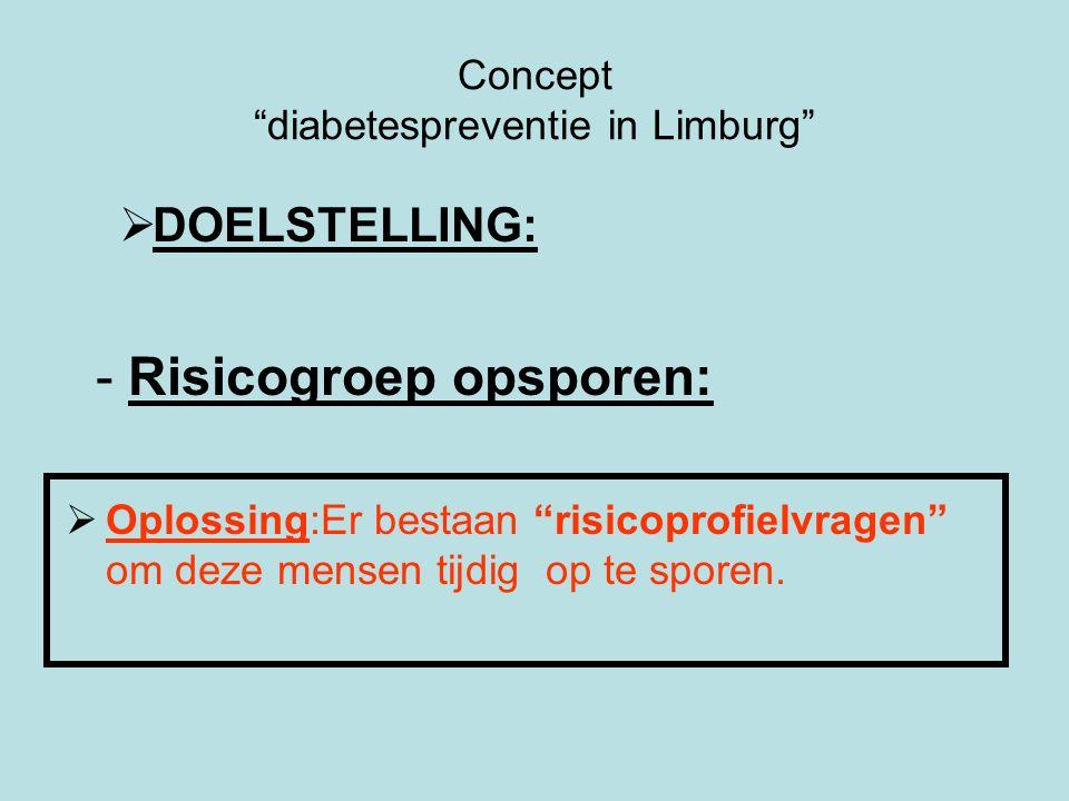 Concept diabetespreventie in Limburg  DOELSTELLING: - Risicogroep opsporen:  Oplossing:Er bestaan risicoprofielvragen om deze mensen tijdig op te sporen.