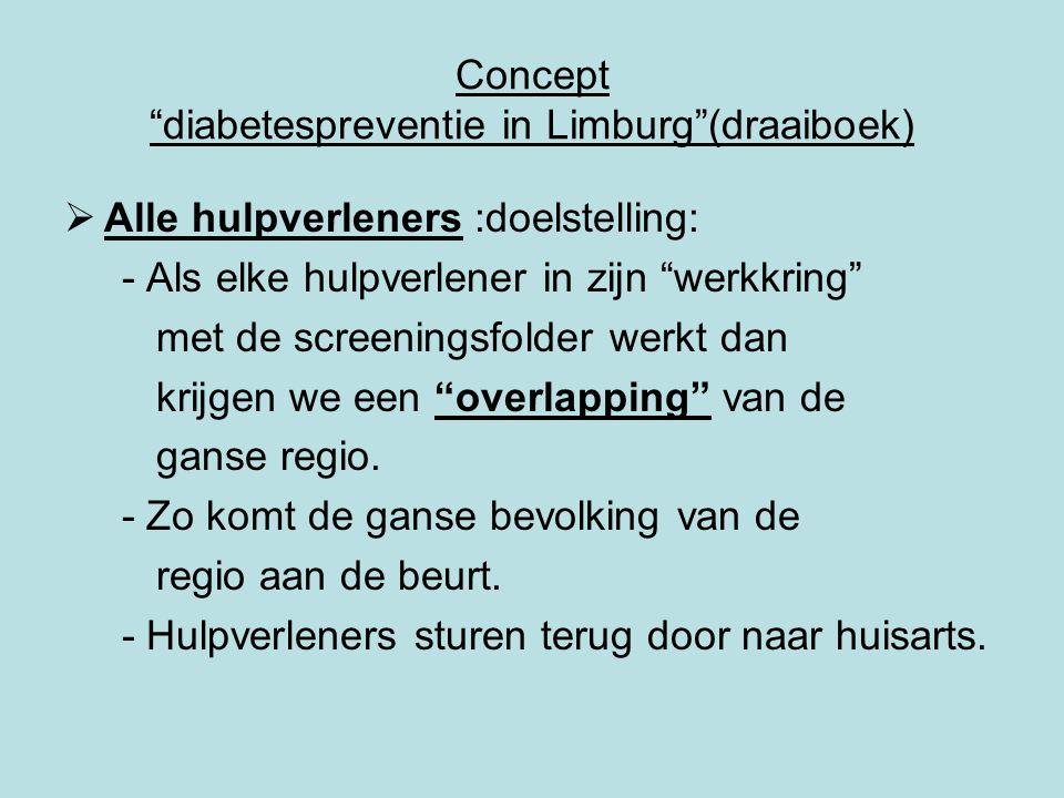 Concept diabetespreventie in Limburg (draaiboek)  Alle hulpverleners :doelstelling: - Als elke hulpverlener in zijn werkkring met de screeningsfolder werkt dan krijgen we een overlapping van de ganse regio.