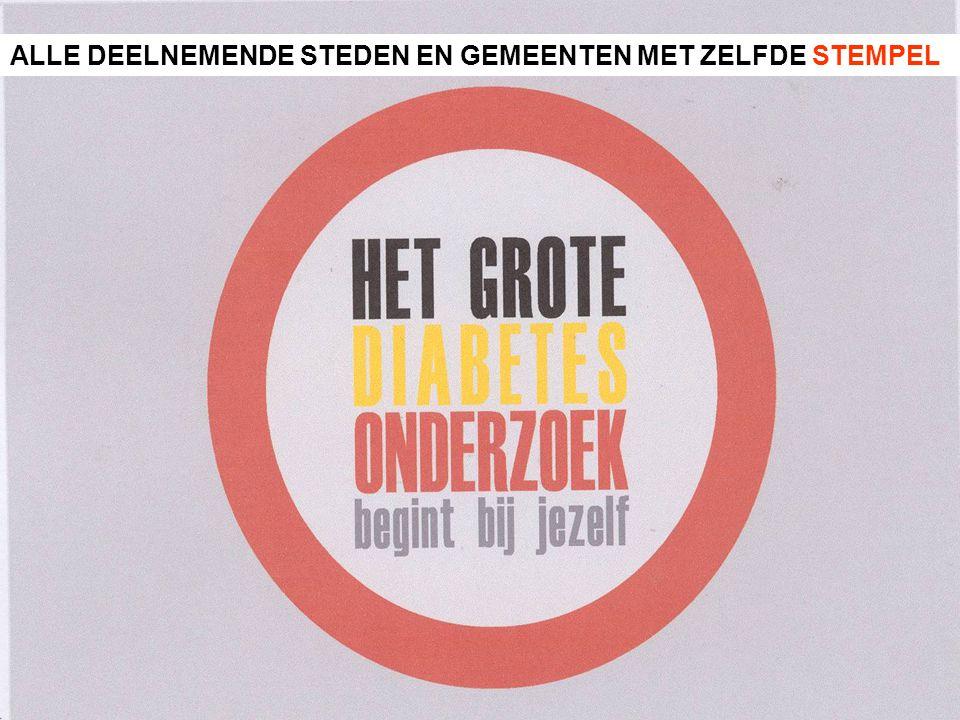 Apr. Eddy Foulon in samenwerking met KLAV Logo diabetes HERKENBAAR LOGO DRAAIBOEK