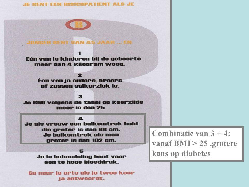 Combinatie van 3 + 4: vanaf BMI > 25,grotere kans op diabetes