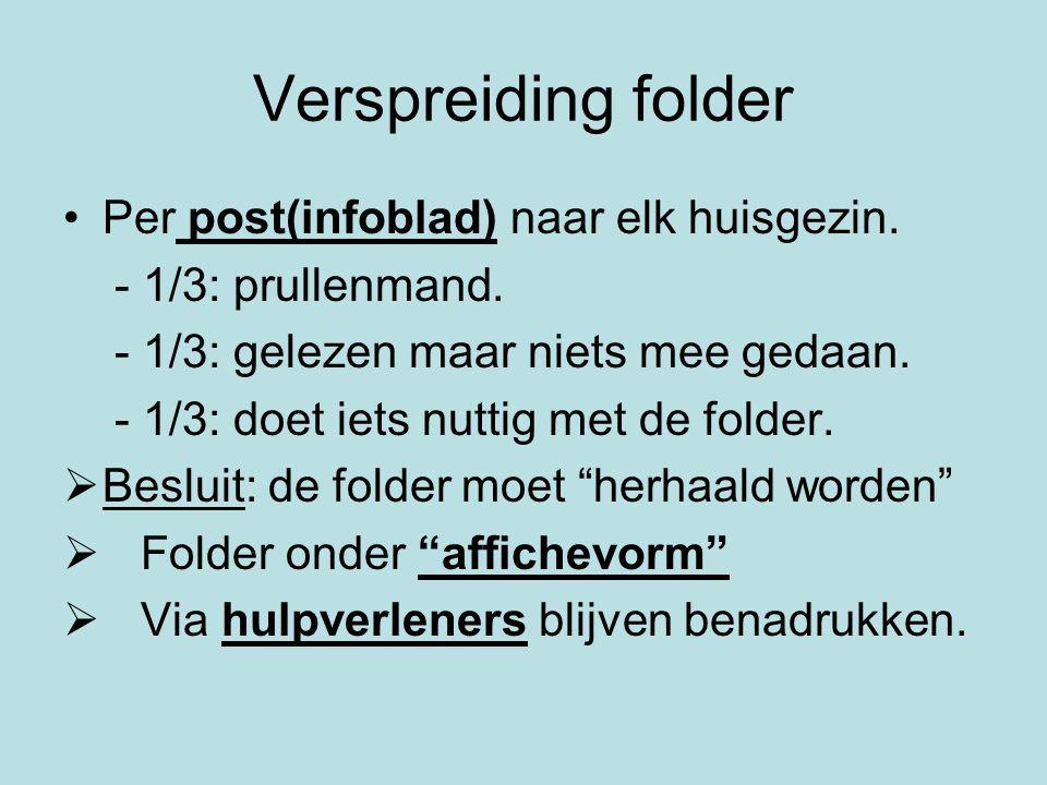 Verspreiding folder •Per post(infoblad) naar elk huisgezin.