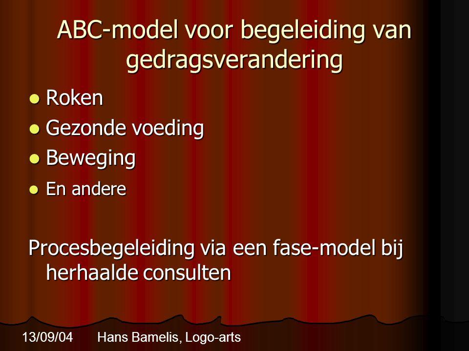 ABC-model voor begeleiding van gedragsverandering  Roken  Gezonde voeding  Beweging  En andere Procesbegeleiding via een fase-model bij herhaalde consulten 13/09/04 Hans Bamelis, Logo-arts