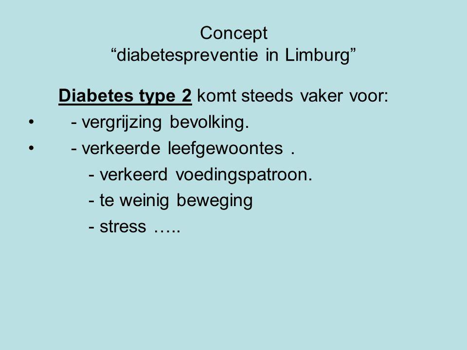 Concept diabetespreventie in Limburg Diabetes type 2 komt steeds vaker voor: • - vergrijzing bevolking.