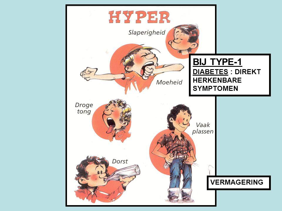 Concept diabetespreventie in Limburg  Probleem bij type-2 diabetes: - Patiënt voelt niets in beginstadium.