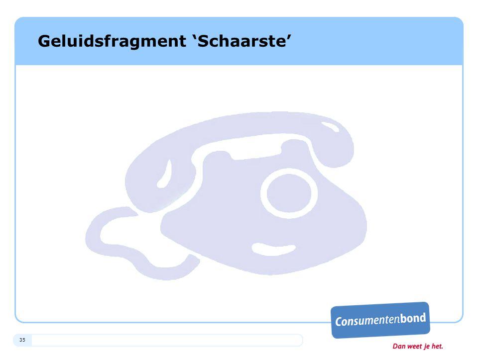 35 Geluidsfragment 'Schaarste'