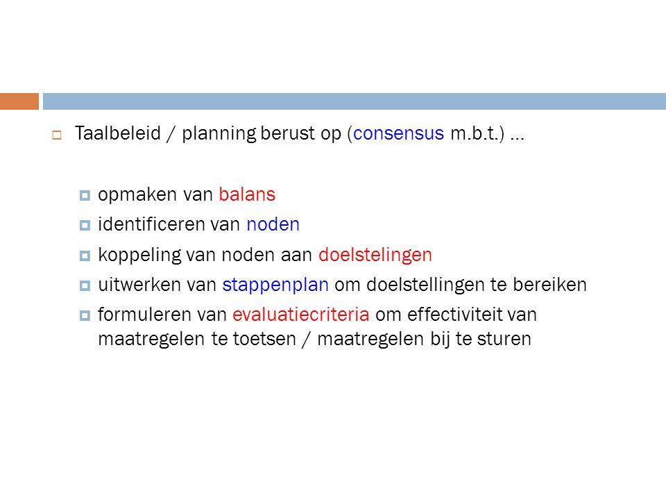 Taalbeleid / planning berust op (consensus m.b.t.) …  opmaken van balans  identificeren van noden  koppeling van noden aan doelstelingen  uitwer