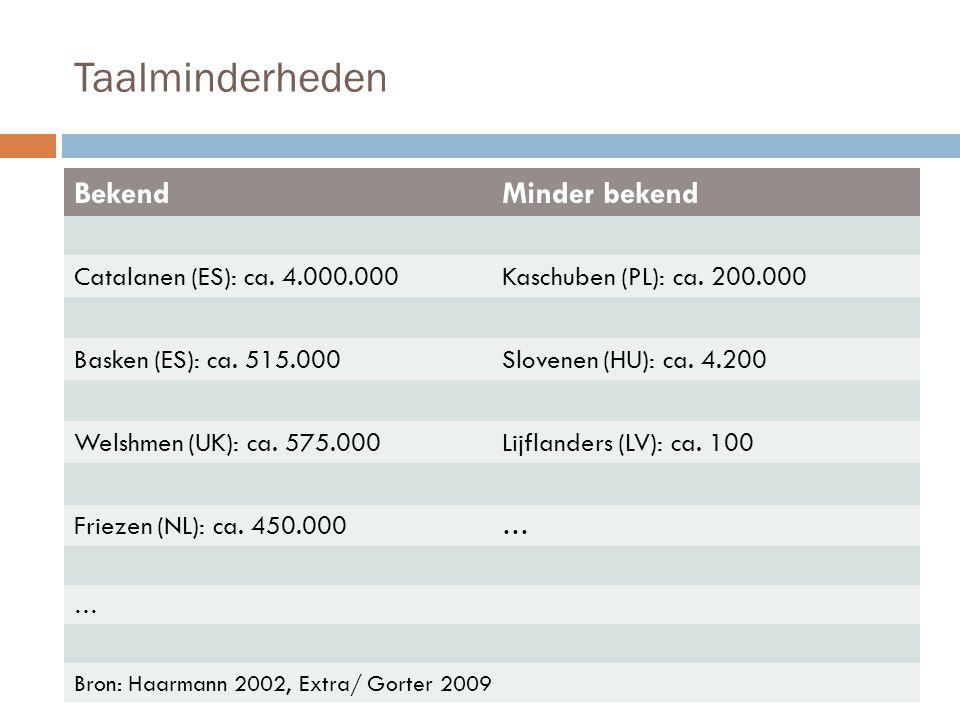 Taalminderheden BekendMinder bekend Catalanen (ES): ca. 4.000.000Kaschuben (PL): ca. 200.000 Basken (ES): ca. 515.000Slovenen (HU): ca. 4.200 Welshmen