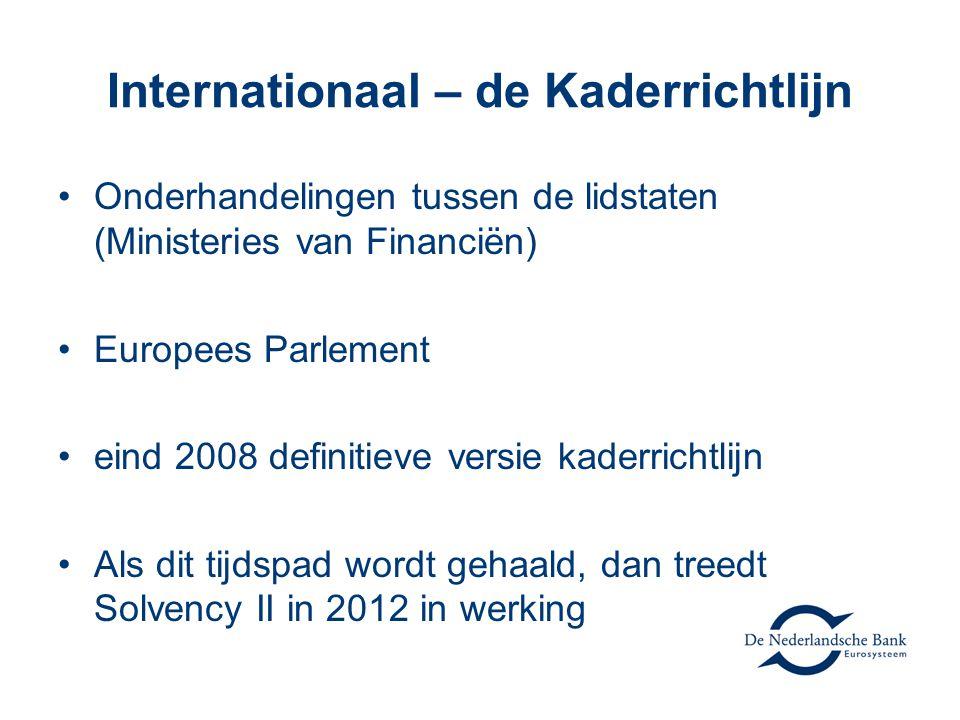 Internationaal – de Kaderrichtlijn •Onderhandelingen tussen de lidstaten (Ministeries van Financiën) •Europees Parlement •eind 2008 definitieve versie kaderrichtlijn •Als dit tijdspad wordt gehaald, dan treedt Solvency II in 2012 in werking
