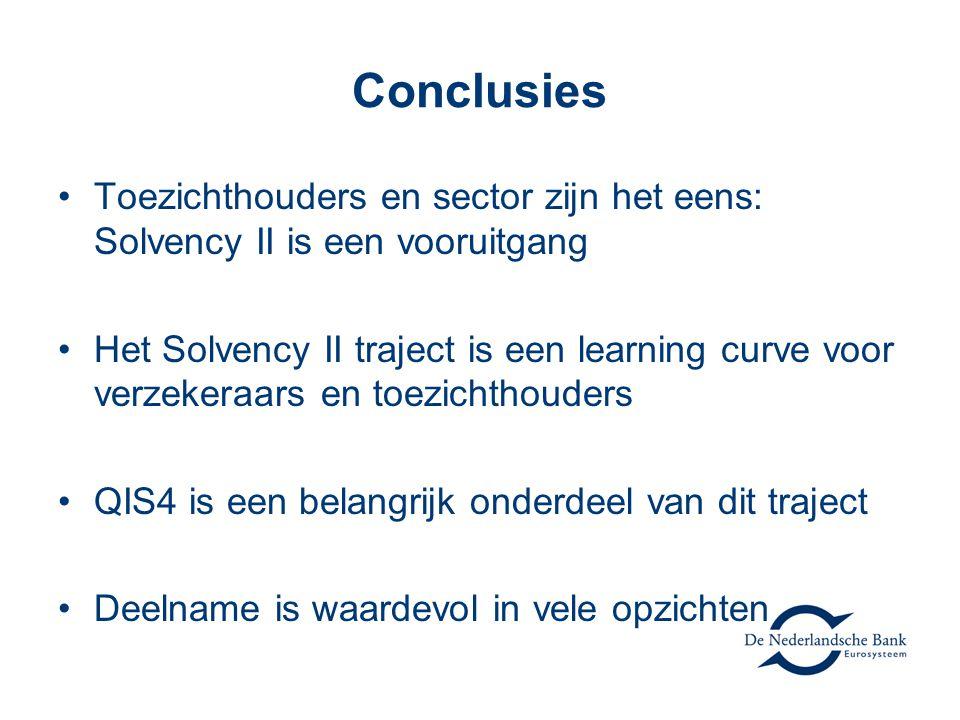 Conclusies •Toezichthouders en sector zijn het eens: Solvency II is een vooruitgang •Het Solvency II traject is een learning curve voor verzekeraars en toezichthouders •QIS4 is een belangrijk onderdeel van dit traject •Deelname is waardevol in vele opzichten