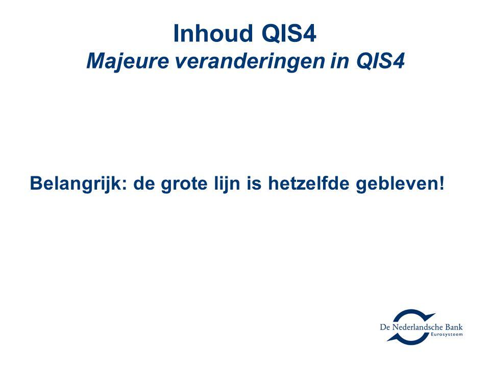 Inhoud QIS4 Majeure veranderingen in QIS4 Belangrijk: de grote lijn is hetzelfde gebleven!