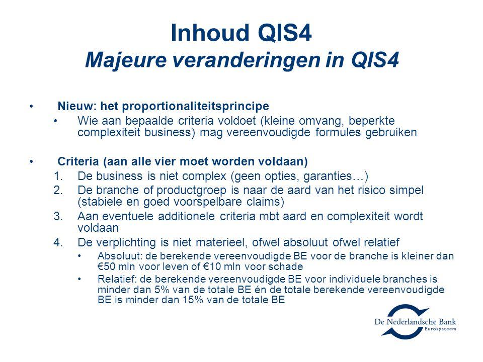 Inhoud QIS4 Majeure veranderingen in QIS4 •Nieuw: het proportionaliteitsprincipe •Wie aan bepaalde criteria voldoet (kleine omvang, beperkte complexiteit business) mag vereenvoudigde formules gebruiken •Criteria (aan alle vier moet worden voldaan) 1.De business is niet complex (geen opties, garanties…) 2.De branche of productgroep is naar de aard van het risico simpel (stabiele en goed voorspelbare claims) 3.Aan eventuele additionele criteria mbt aard en complexiteit wordt voldaan 4.De verplichting is niet materieel, ofwel absoluut ofwel relatief •Absoluut: de berekende vereenvoudigde BE voor de branche is kleiner dan €50 mln voor leven of €10 mln voor schade •Relatief: de berekende vereenvoudigde BE voor individuele branches is minder dan 5% van de totale BE én de totale berekende vereenvoudigde BE is minder dan 15% van de totale BE