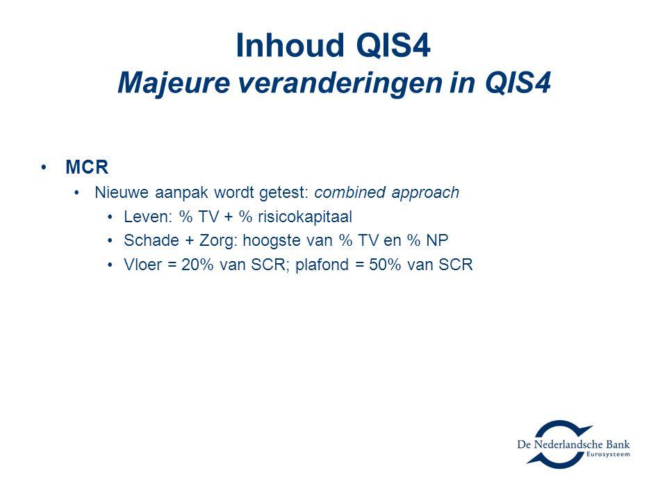 Inhoud QIS4 Majeure veranderingen in QIS4 •MCR •Nieuwe aanpak wordt getest: combined approach •Leven: % TV + % risicokapitaal •Schade + Zorg: hoogste van % TV en % NP •Vloer = 20% van SCR; plafond = 50% van SCR
