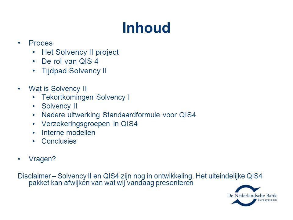 Inhoud •Proces •Het Solvency II project •De rol van QIS 4 •Tijdpad Solvency II •Wat is Solvency II •Tekortkomingen Solvency I •Solvency II •Nadere uitwerking Standaardformule voor QIS4 •Verzekeringsgroepen in QIS4 •Interne modellen •Conclusies •Vragen.