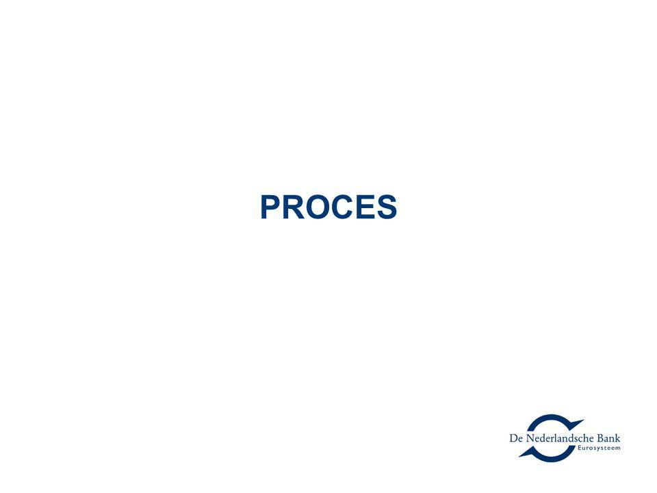 Tekortkomingen Solvency I •Gebaseerd op impliciete prudentie  Zowel in verzekeringtechnische assumpties (sterfterisico, premierisico)…  …als in de disconteringsvoet (4% of 3%) •Verkeerde prikkels  goed risicobeheer wordt niet beloond  slecht risicobeheer heeft geen prijs •Weinig ruimte voor marktontwikkelingen •Rules based •Mate van polishouderbescherming onduidelijk en ongelijk  Prudentie in technische voorzieningen niet vergelijkbaar  Kapitaalseisen onvoldoende risicogevoelig