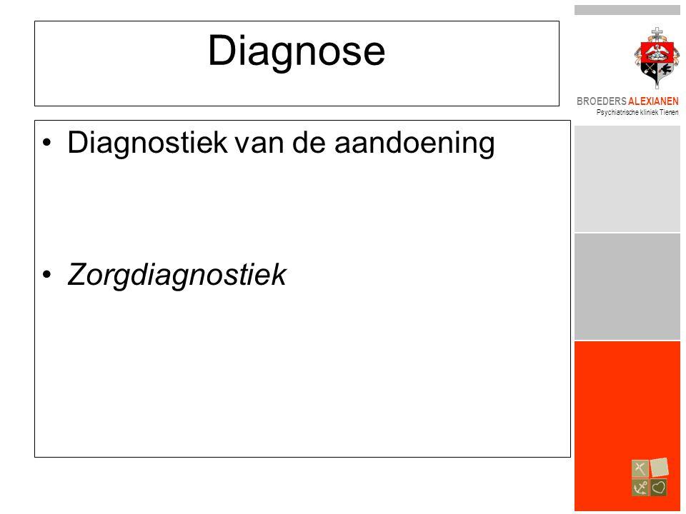 BROEDERS ALEXIANEN Psychiatrische kliniek Tienen Diagnose •Diagnostiek van de aandoening •Zorgdiagnostiek