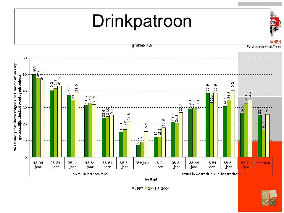 BROEDERS ALEXIANEN Psychiatrische kliniek Tienen Drinkpatroon