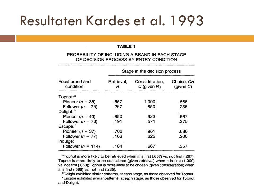 Resultaten Kardes et al. 1993